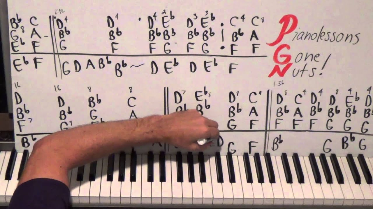 Piano lesson brave sara bareilles correct tutorial with a cool way piano lesson brave sara bareilles correct tutorial with a cool way to play it youtube hexwebz Choice Image