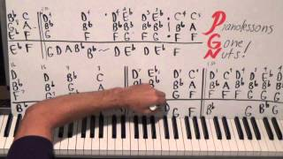 Piano Lesson Brave Sara Bareilles CORRECT Tutorial With A Cool Way To Play It!