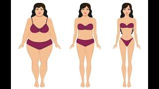 dieta per perdere 25 kg in 2 mesi