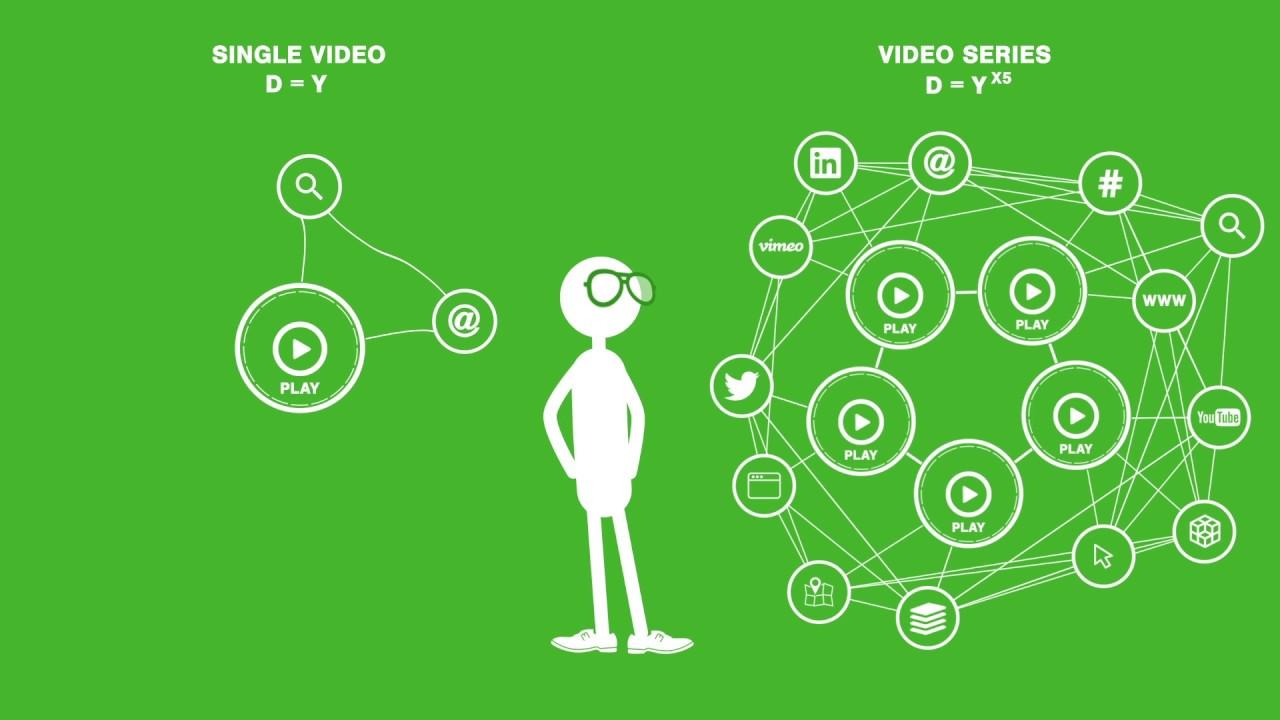 Miten YouTube-videoilla tehdään rahaa ja kuinka paljon? Justimus kertoo
