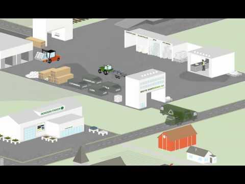 Youtube preview av filmen Hardplastemballasje i kretsløp
