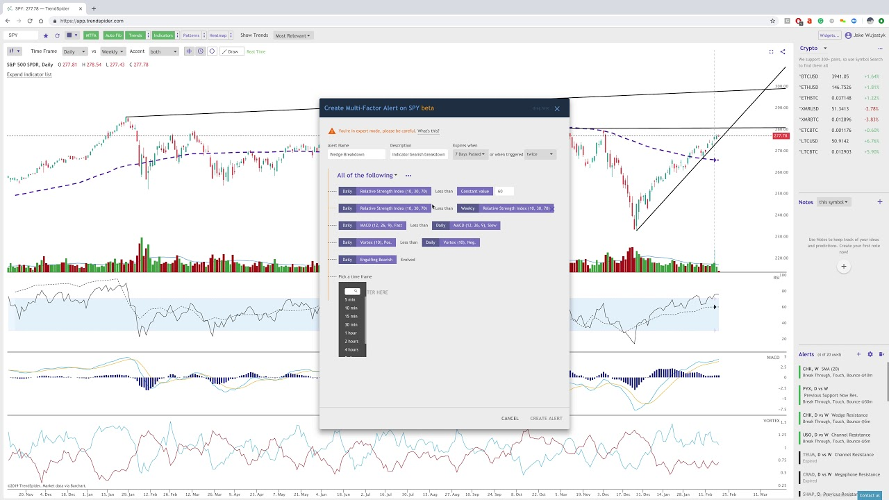 TrendSpider Review 2019: Fees, Platform, & More • Benzinga