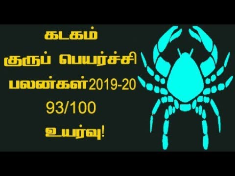 இலவச நேரலை - FREE ASTROLOGY PREDICTIONS, SANIPEYARCHI 2020, RAHU KETHU PEYARCHI 2020 RASI PALANGAL from YouTube · Duration:  2 minutes 43 seconds