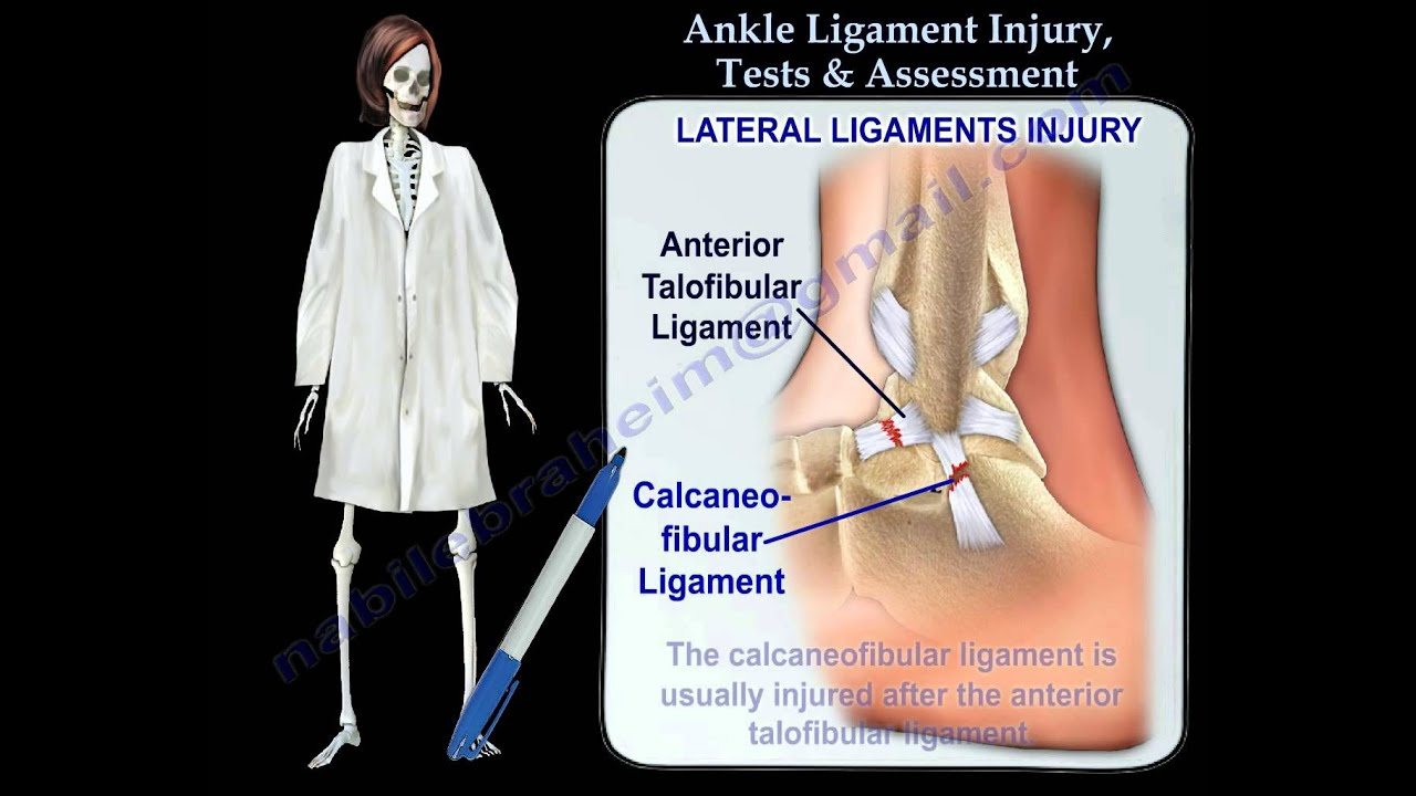 Ankle Ligament Injury Tests Assessment Everything You Need To