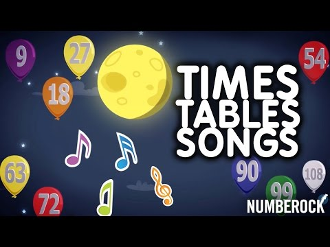 Skip Counting By NUMBEROCK: Multiplication Tables 6, 7, 8 & 9