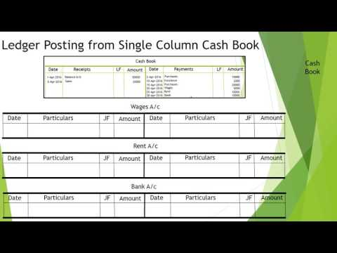 Subsidiary Books - Cash Books