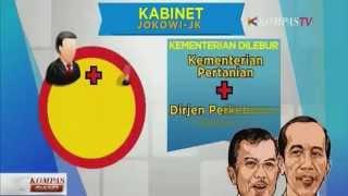 34 Menteri Di Kabinet Jokowi - Kompas Siang 16 September 2014