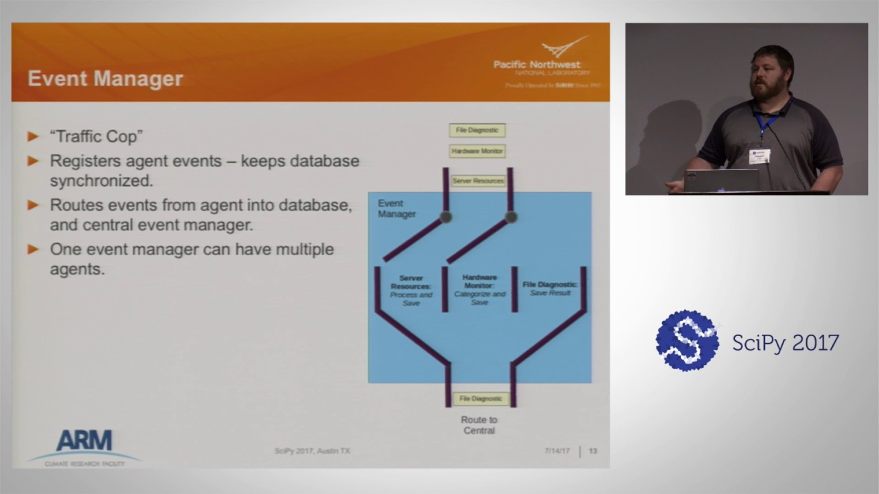 Image from WARNO - Multi platform Monitoring Framework for Remote Sensing Instrumentation
