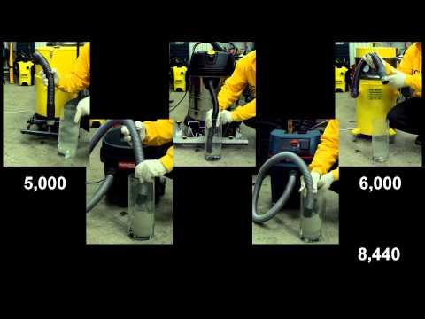 Промышленные пылесосы: какой пылесос лучше