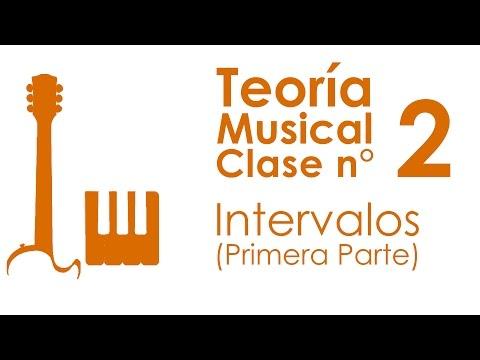 Teoría Musical: Clase 2, Intervalos (Primera Parte)