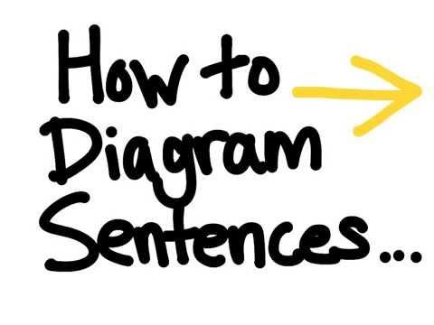 Diagram My Sentences For Me - Wiring Diagram