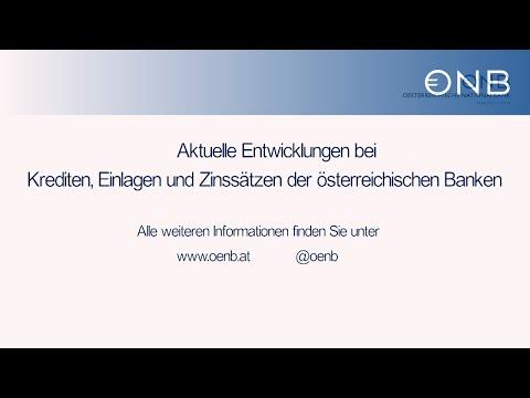 Kredite, Einlagen Und Zinssätze Der österreichischen Banken