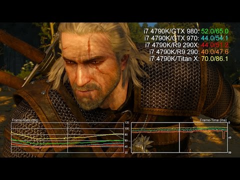 The Witcher 3 GTX 970/980/Titan X Vs R9 290/290X Benchmark Frame-Rate Tests