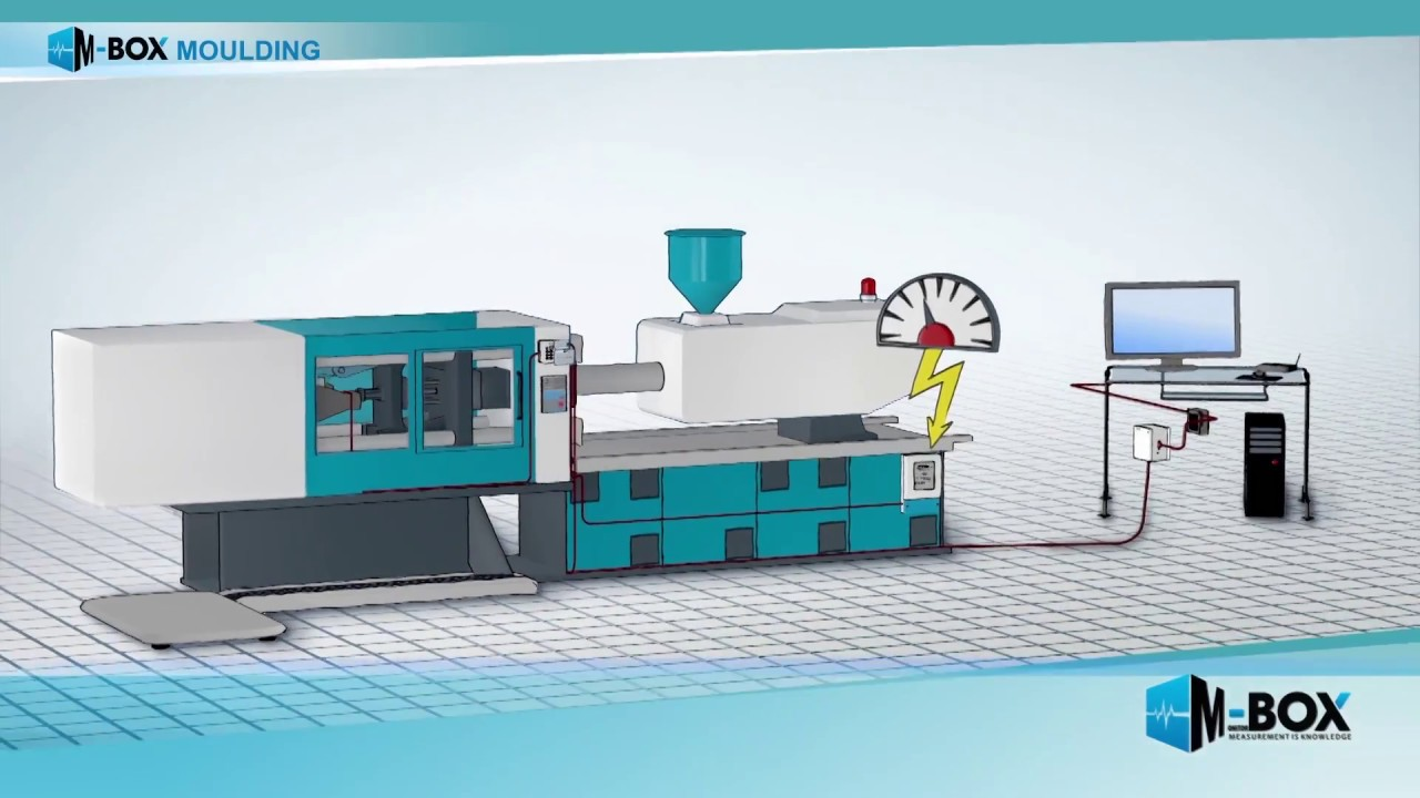 M-Box monitors injection moulding machines output and electricity  consumption with real-time data