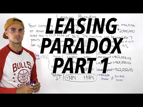 FIN 401 - Leasing Paradox (Part 1) - Ryerson University
