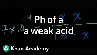 pH of a Weak Acid