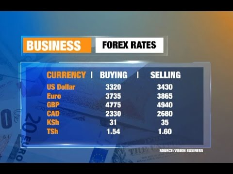 forex-rates