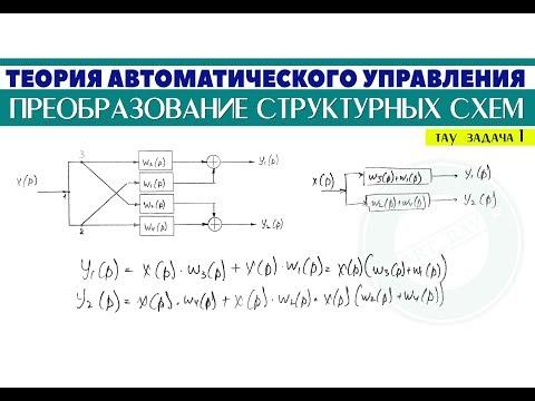 ТАУ Задача #3. Преобразование структурных схем │Теория автоматического управления
