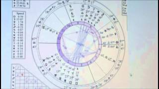 FULL MOON ECLIPSE in Libra APRIL 2014 - 4-15-14 spiritual esoteric horoscope