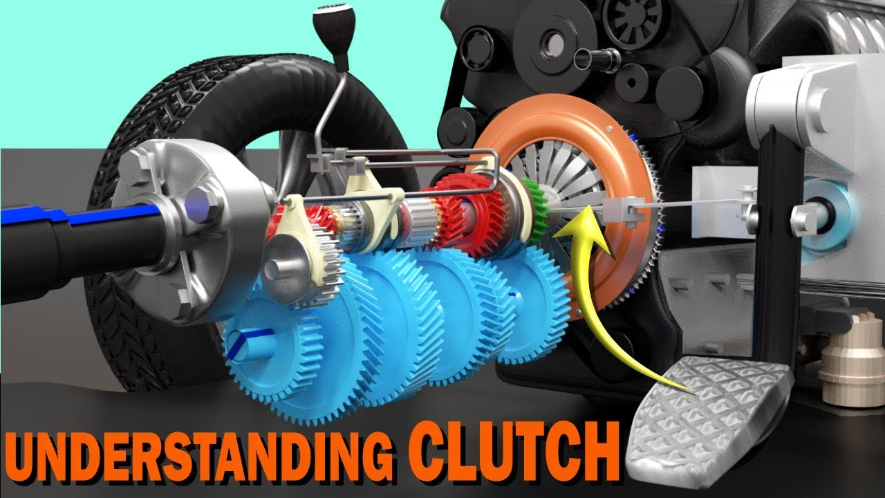 What Is A Clutch In A Car >> Clutch How Does It Work