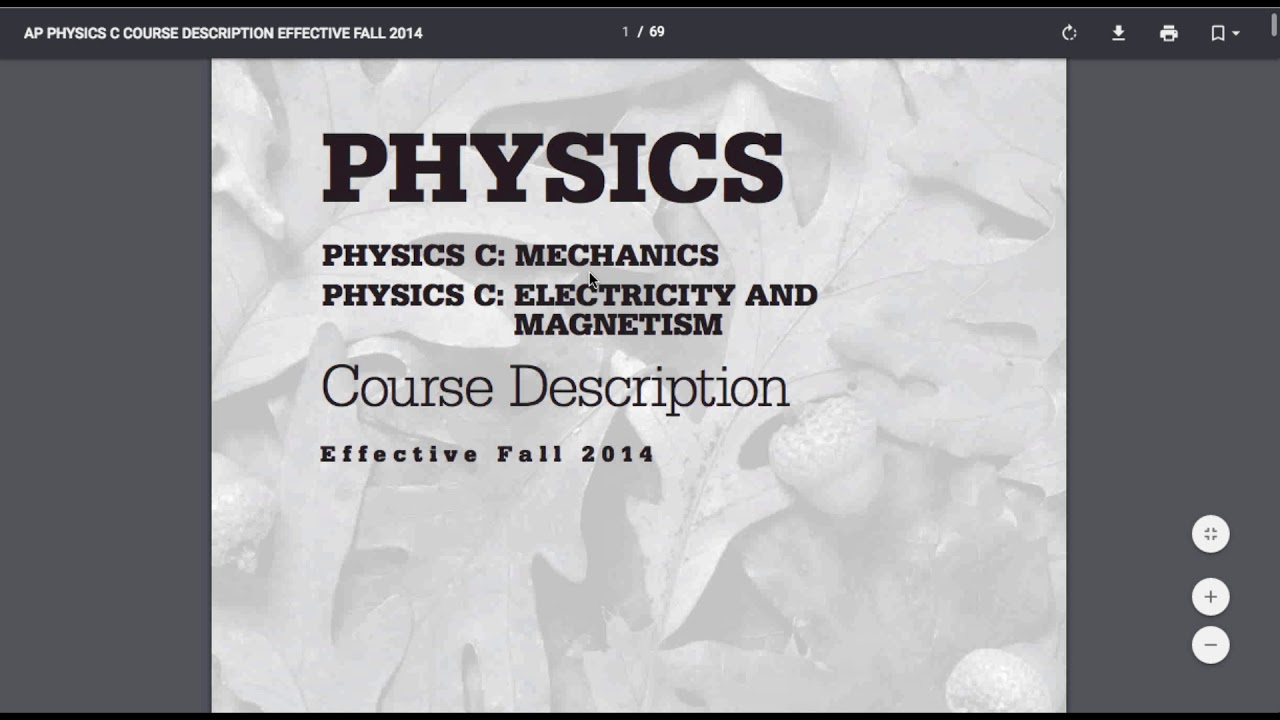 AP Physics C Exam Review