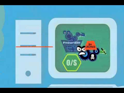 Malicious Software Explained
