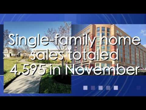 Houston Housing Minute for November 2015