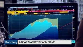 China Volatility Signaling a Bear Market: Ricchiuto