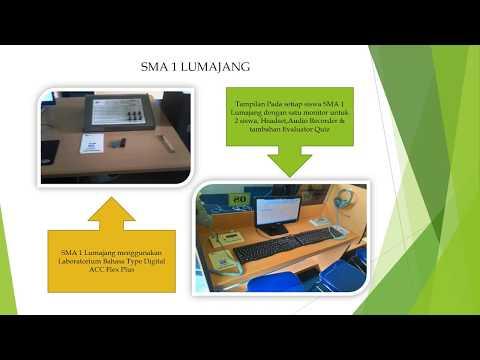 Pemasangan Laboratorium Bahasa di beberapa sekolah