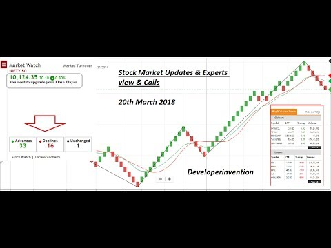 Share Market Update 20th March 2018 | Experts Calls - Stock Market | Developerinvention
