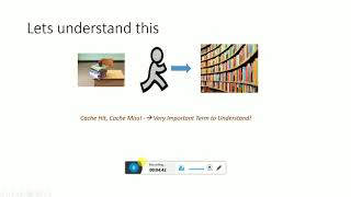 ARM - MEMORY ORGANIZATION - AN INTRODUCTION
