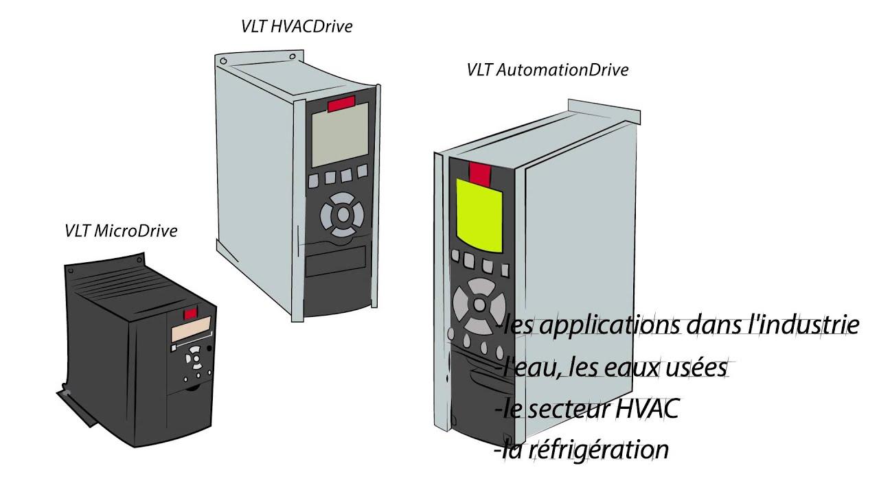 medium resolution of vacon vfd wiring diagram schematic basic wiring automotive vfd system schematic abb vfd