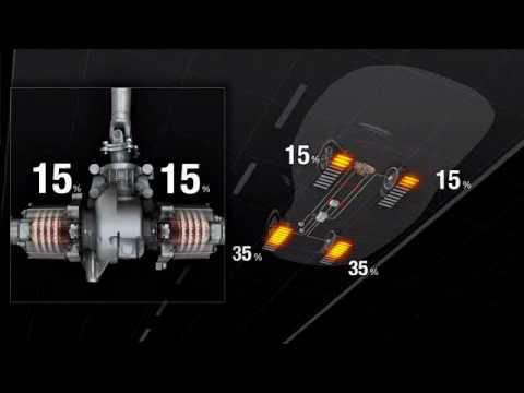 Tracción 4X4 de Torque Vectoring de Nissan