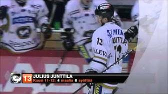 Julius Junttila - Yläpelti