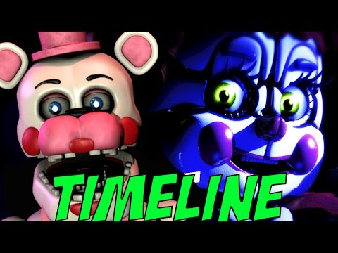 Time Of The Sister Location | Five Nights at Freddy's