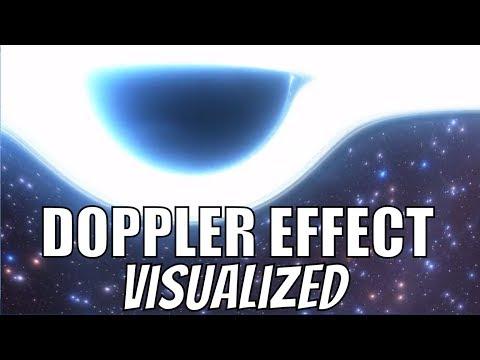 Can We Visualize Relativistic Doppler Effect? MIT Simulation