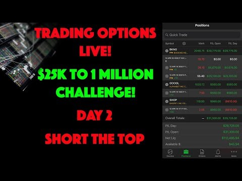 Trading Weekly Options Strategies Trading Live 1 million challenge