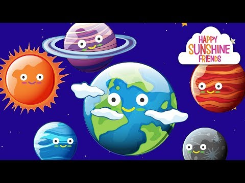 Planet for kids | Solar systems planet learning for kids