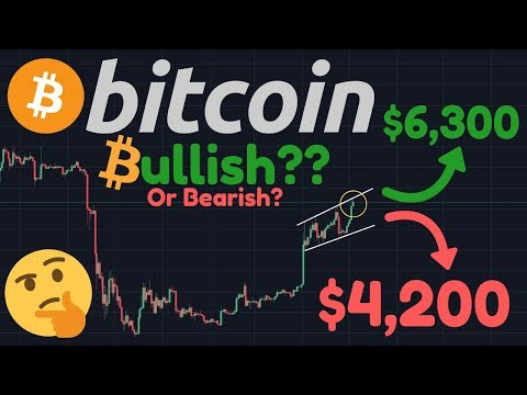 BITCOIN TO BREAK $6,000??! | Or Is BTC Overdue For A CORRECTION? | Bullish Vs. Bearish Signs