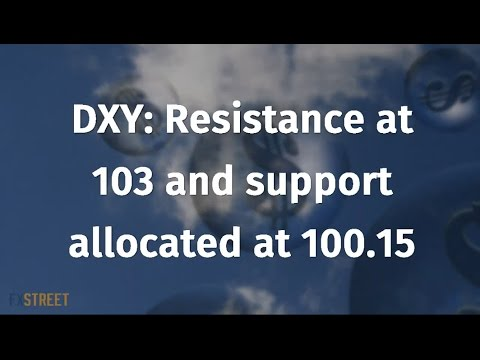 DXY: Resistance at 103 and support allocated at 100.15