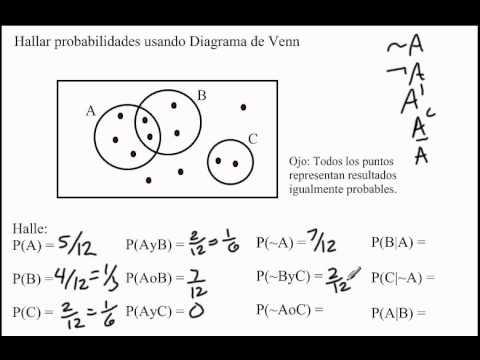 Probabilidad usando diagramas de venn youtube probabilidad usando diagramas de venn ccuart Choice Image