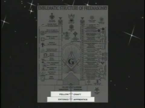 Tennessee Freemasonry
