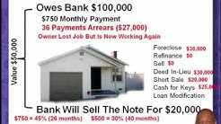 Note Buying Model   1st Mortgage  45% ROI