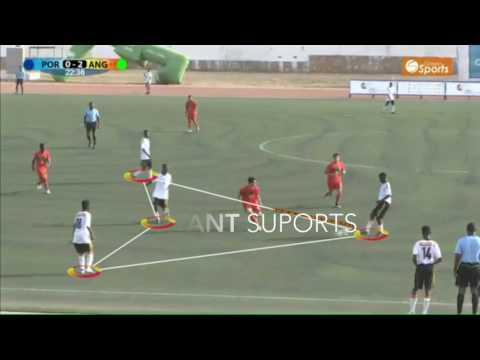 Angola U17 OUR GAME MODEL