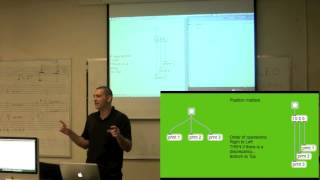 Common Coding Problems/Solutions in MaxMSP