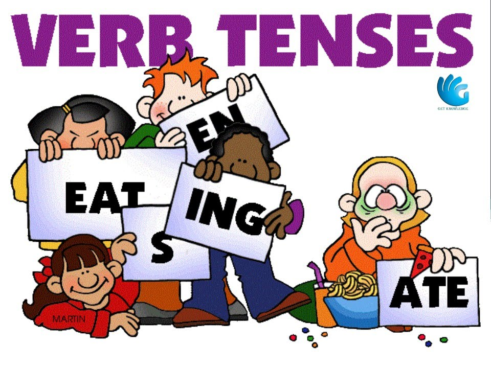 English Tenses (Past, Present, Future) with examples ...