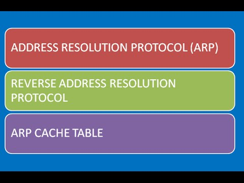 Address Resolution Protocol (ARP) and Reverse ARP explained Animated
