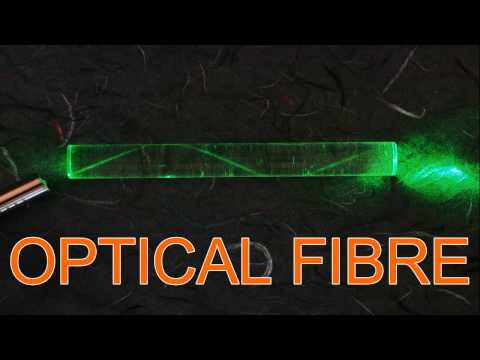 OPTICAL FIBER KYA HAI? OPTICAL FIBER KAISE KAM KARTA HAI? OPTICAL FIBER KAI USES IN HINDI