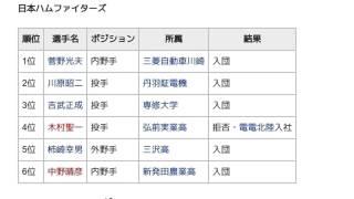 「1974年度新人選手選択会議 (日本プロ野球)」とは ウィキ動画