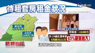 Download lagu 熱線追蹤 2017-11-04 分攤房租 共居共生